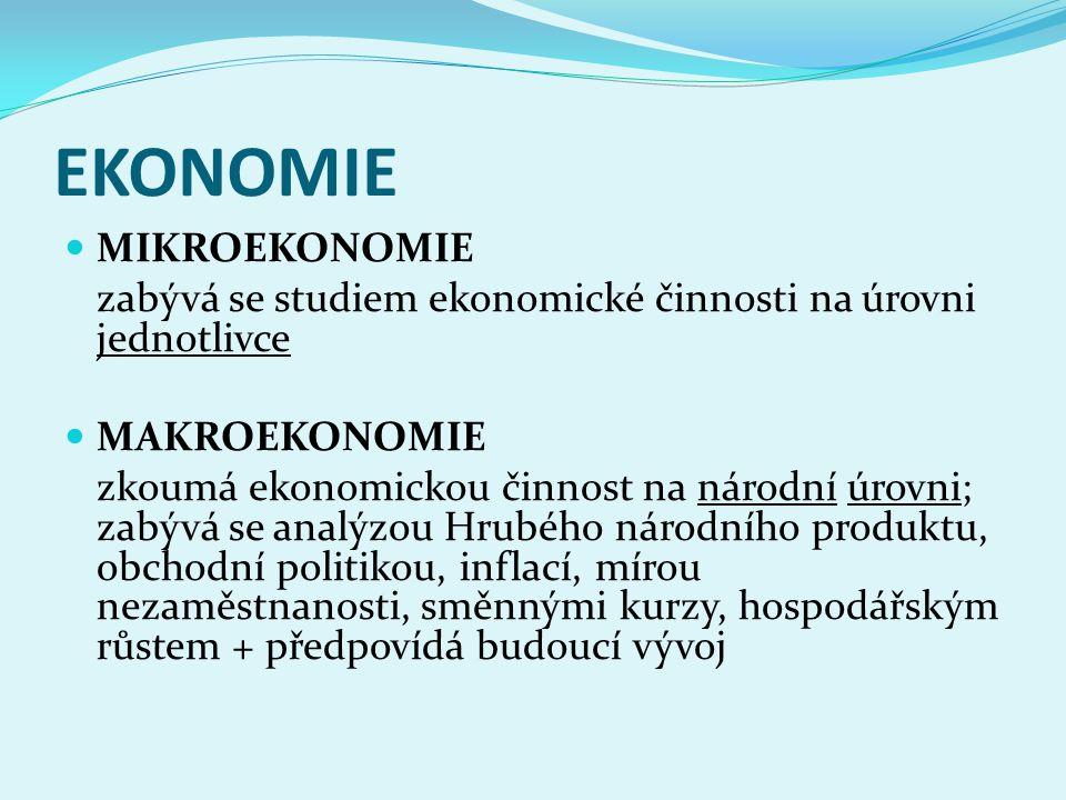 EKONOMIE MIKROEKONOMIE