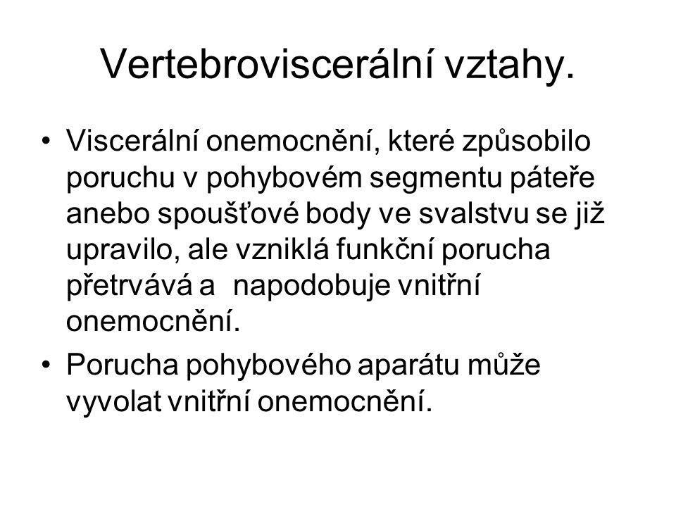 Vertebroviscerální vztahy.