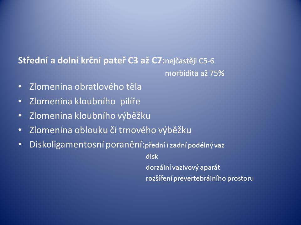 Střední a dolní krční pateř C3 až C7:nejčastěji C5-6