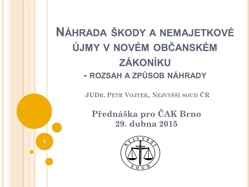 Přednáška pro ČAK Brno 29. dubna 2015