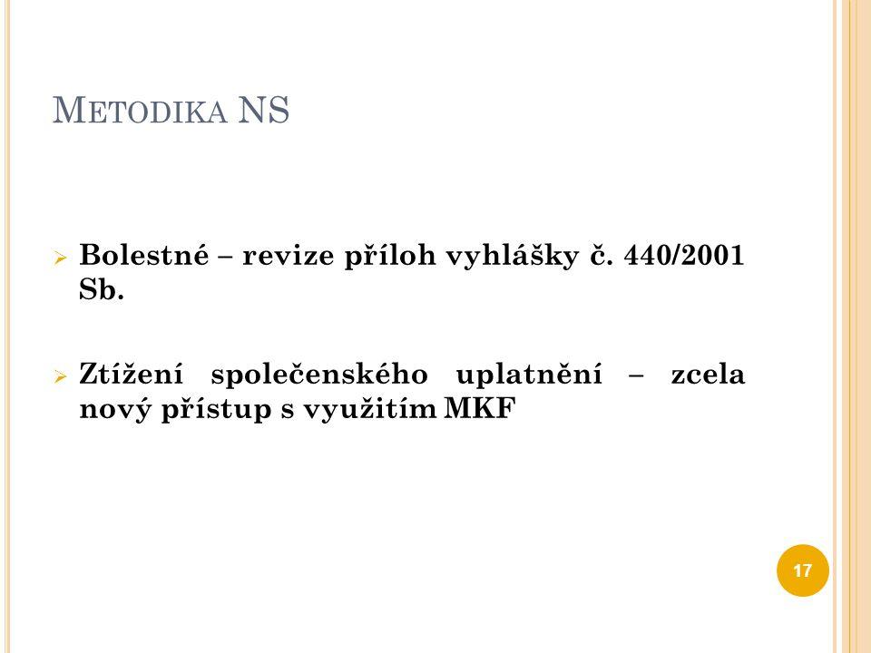 Metodika NS Bolestné – revize příloh vyhlášky č. 440/2001 Sb.