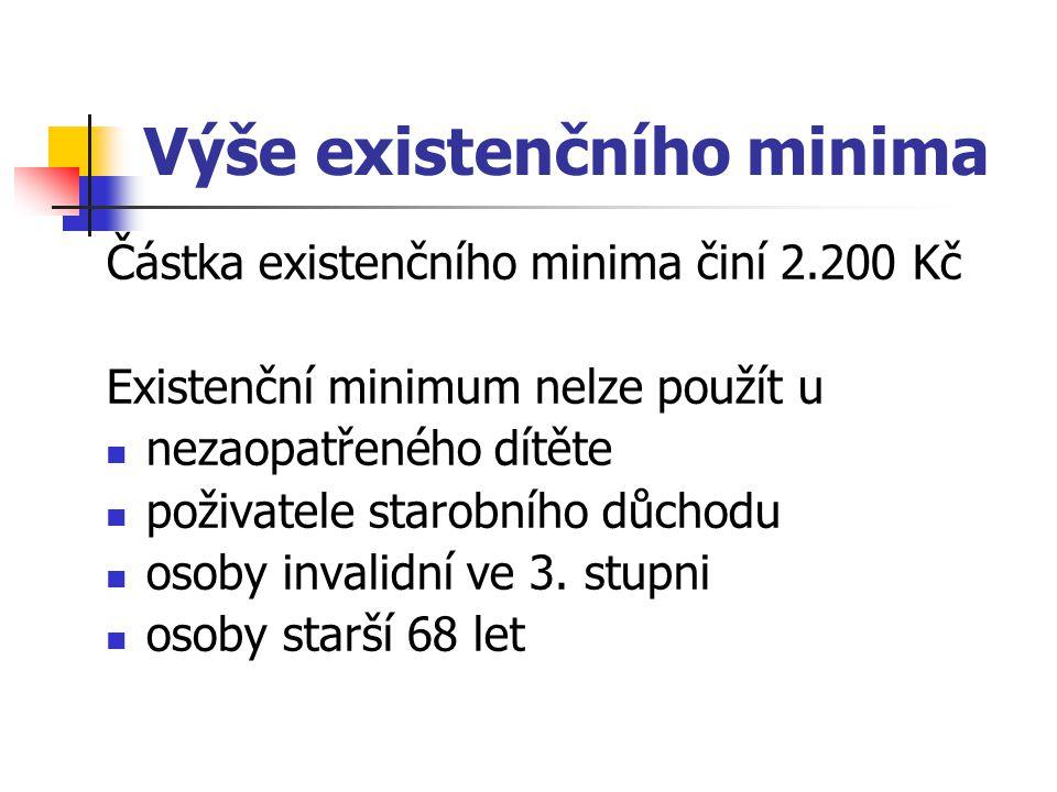 Výše existenčního minima