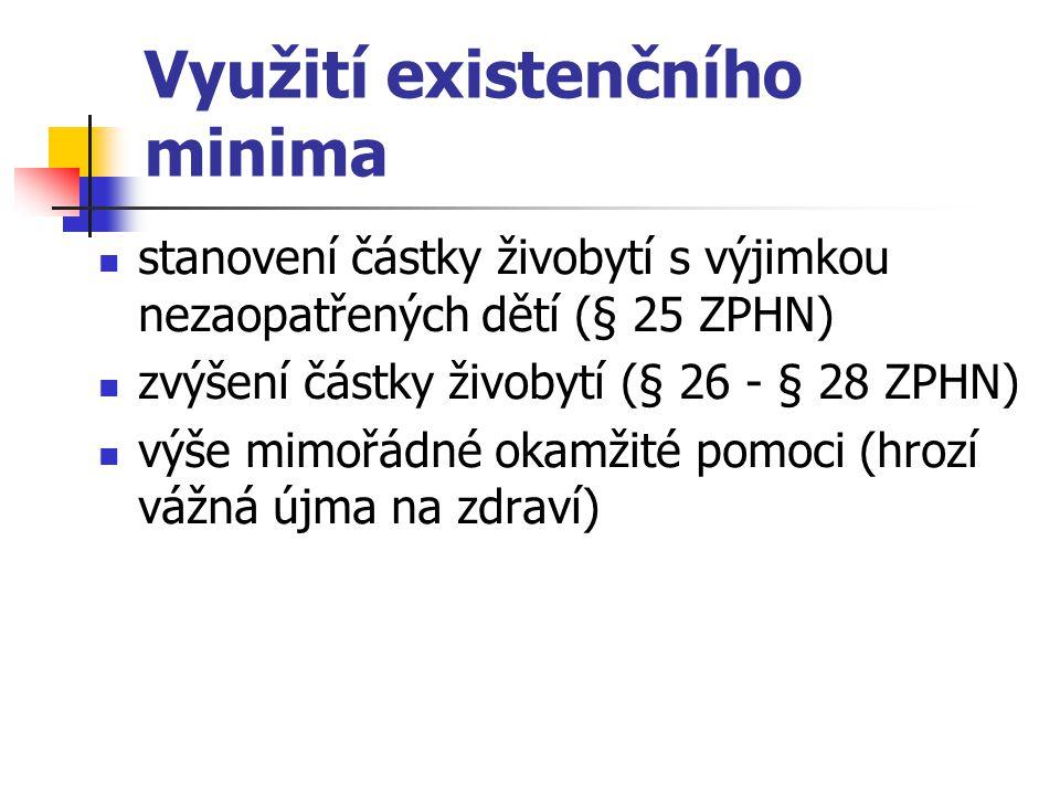 Využití existenčního minima