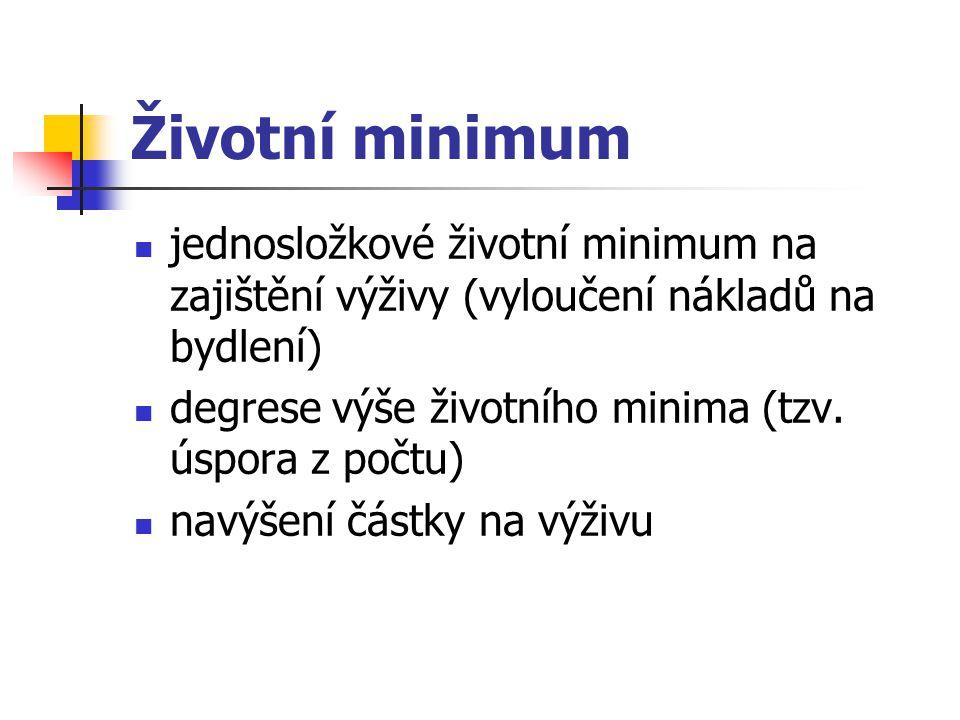 Životní minimum jednosložkové životní minimum na zajištění výživy (vyloučení nákladů na bydlení) degrese výše životního minima (tzv. úspora z počtu)