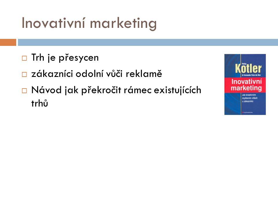 Inovativní marketing Trh je přesycen zákazníci odolní vůči reklamě