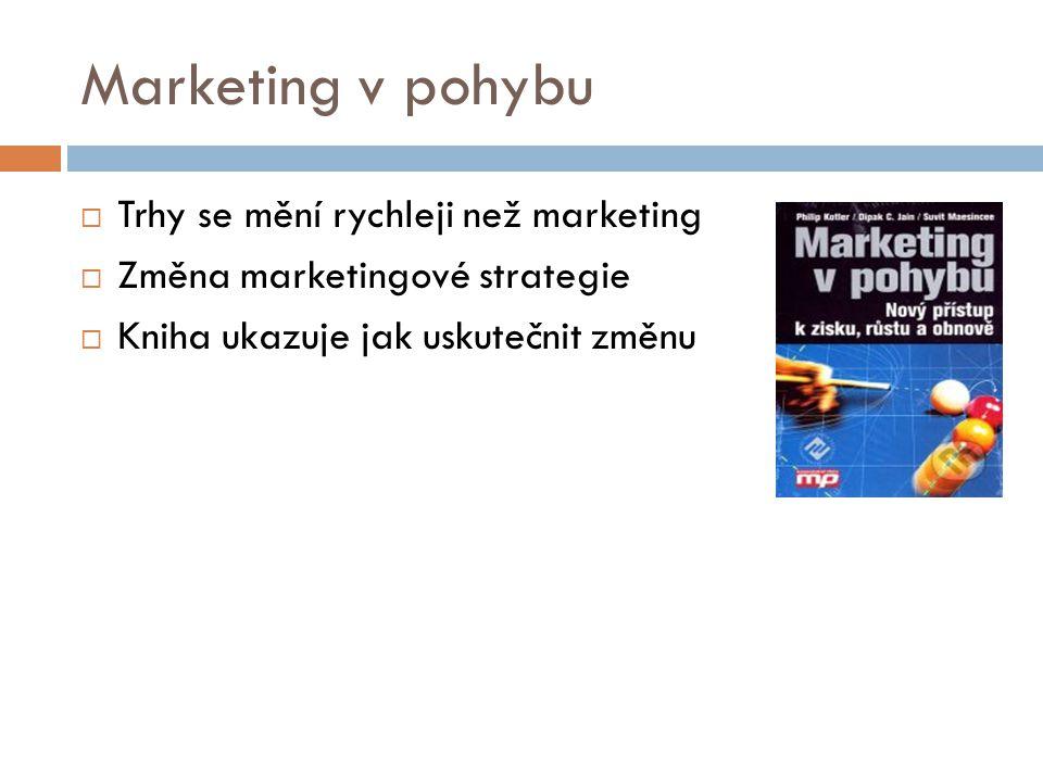 Marketing v pohybu Trhy se mění rychleji než marketing