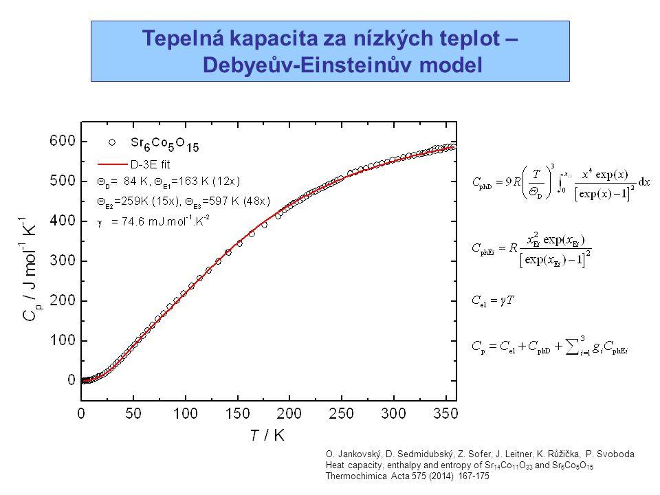 Tepelná kapacita za nízkých teplot – Debyeův-Einsteinův model