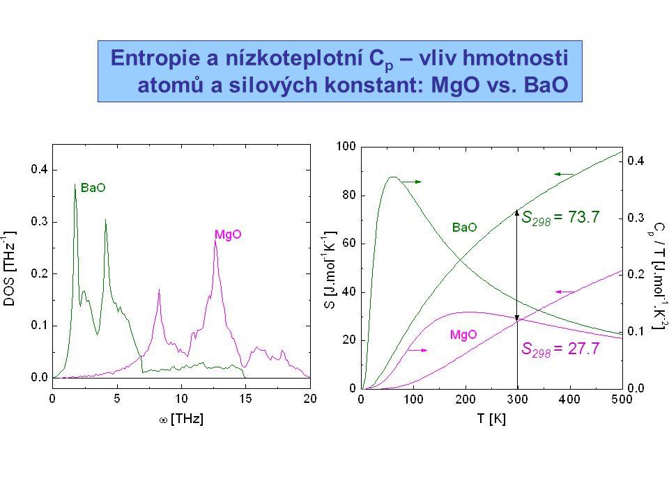 Entropie a nízkoteplotní Cp – vliv hmotnosti atomů a silových konstant: MgO vs. BaO