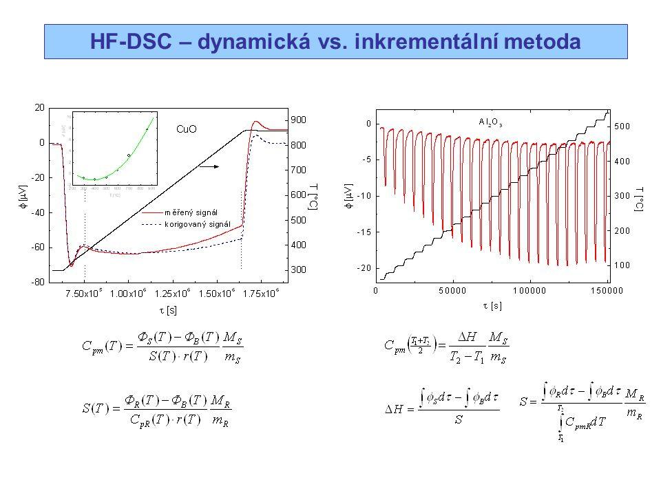HF-DSC – dynamická vs. inkrementální metoda