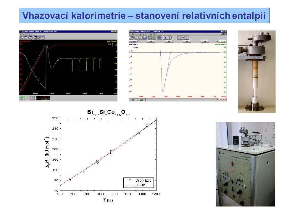 Vhazovací kalorimetrie – stanovení relativních entalpií