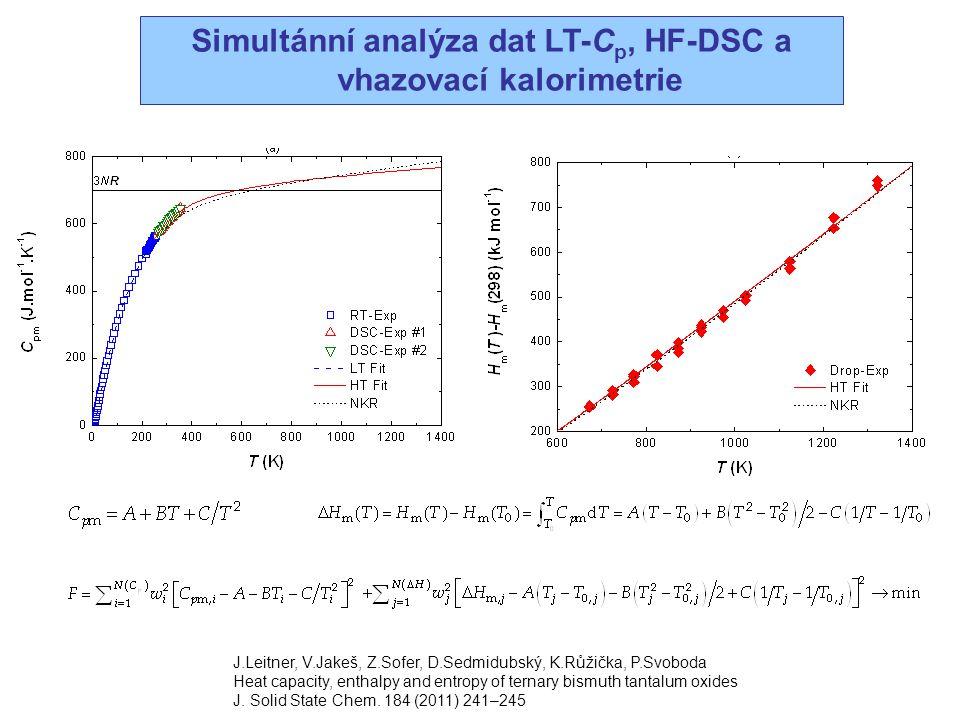 Simultánní analýza dat LT-Cp, HF-DSC a vhazovací kalorimetrie