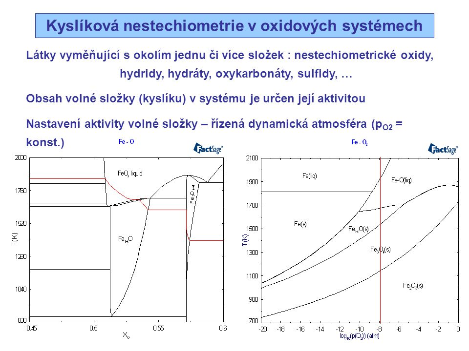 Kyslíková nestechiometrie v oxidových systémech