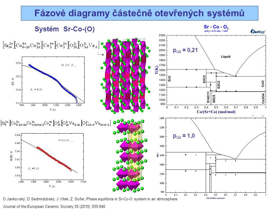 Fázové diagramy částečně otevřených systémů