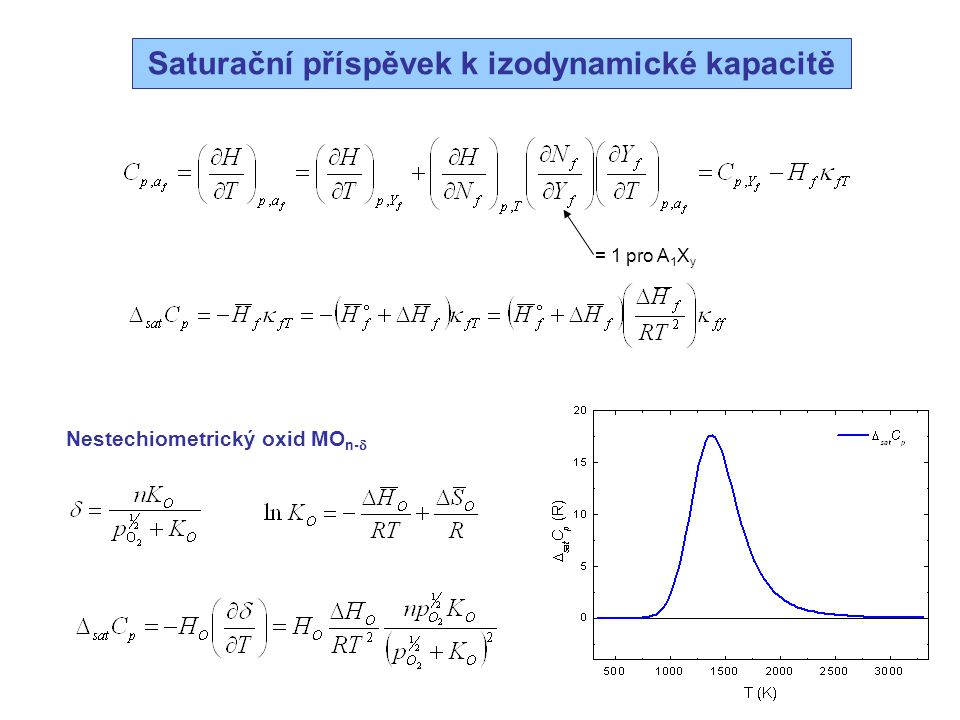 Saturační příspěvek k izodynamické kapacitě