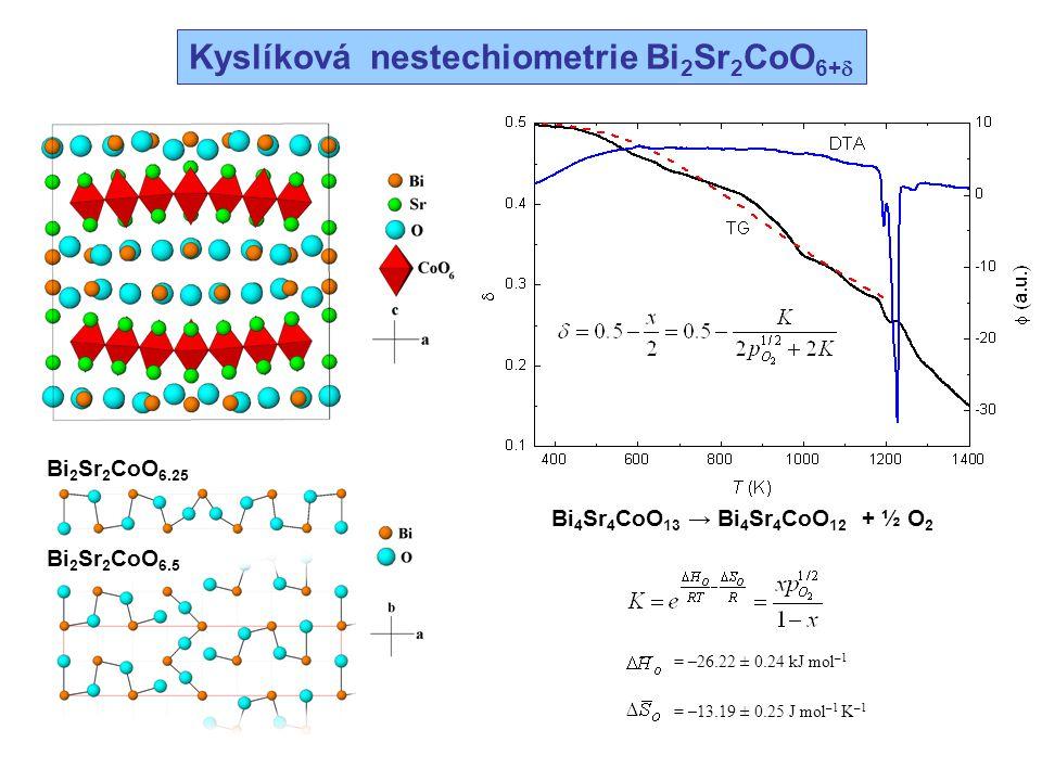 Kyslíková nestechiometrie Bi2Sr2CoO6+d