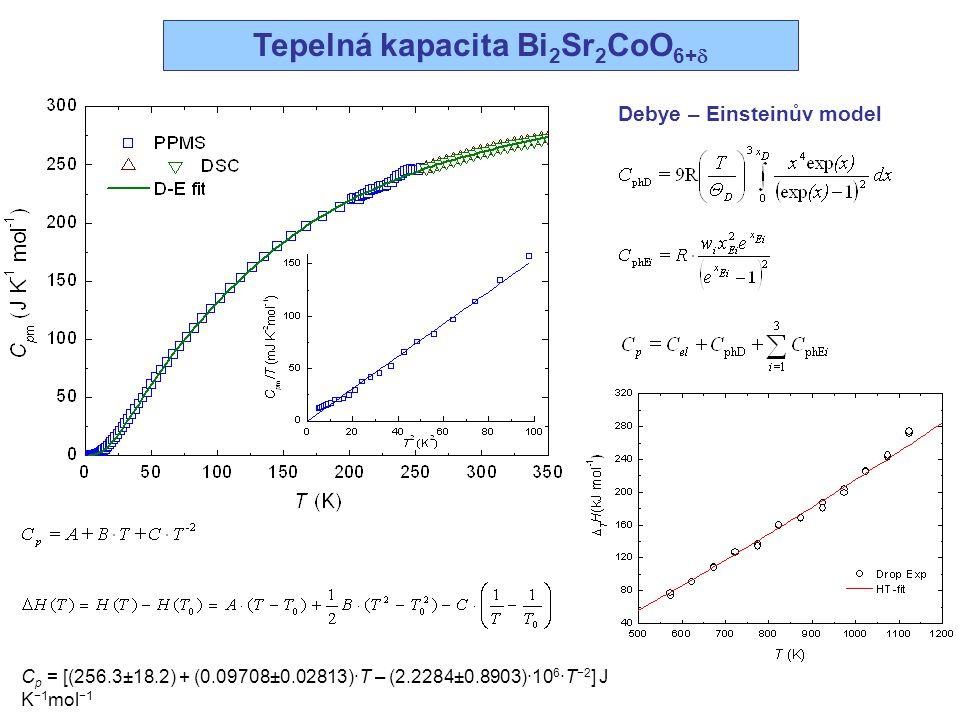 Tepelná kapacita Bi2Sr2CoO6+d