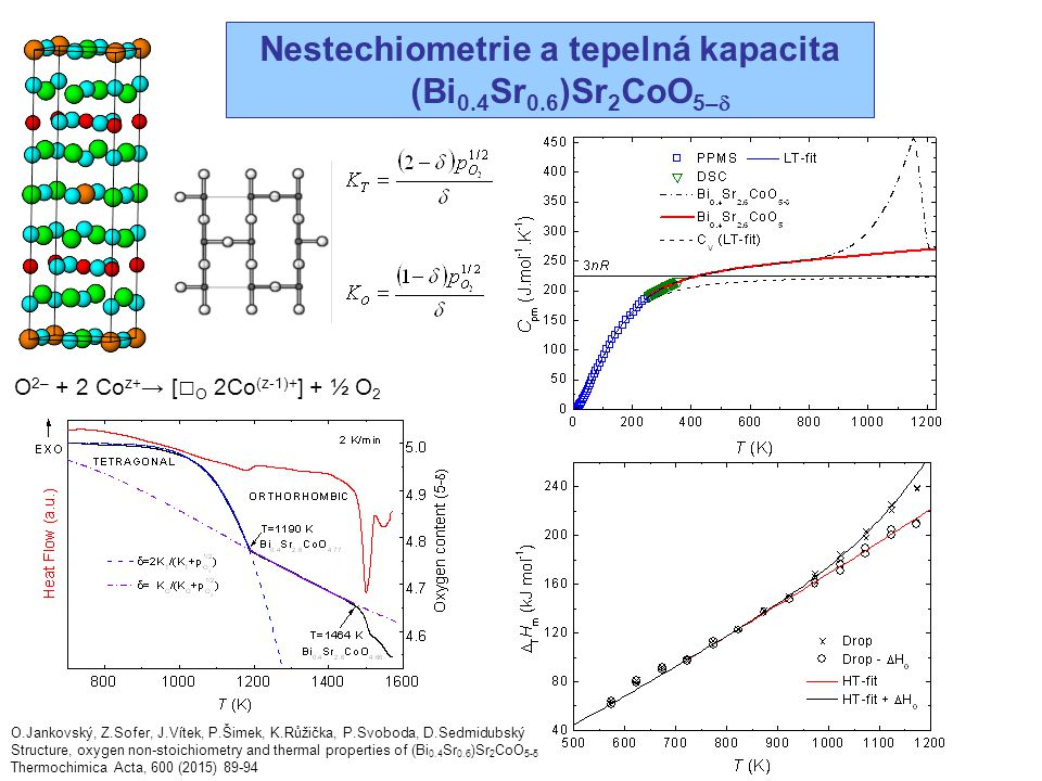 Nestechiometrie a tepelná kapacita (Bi0.4Sr0.6)Sr2CoO5–d