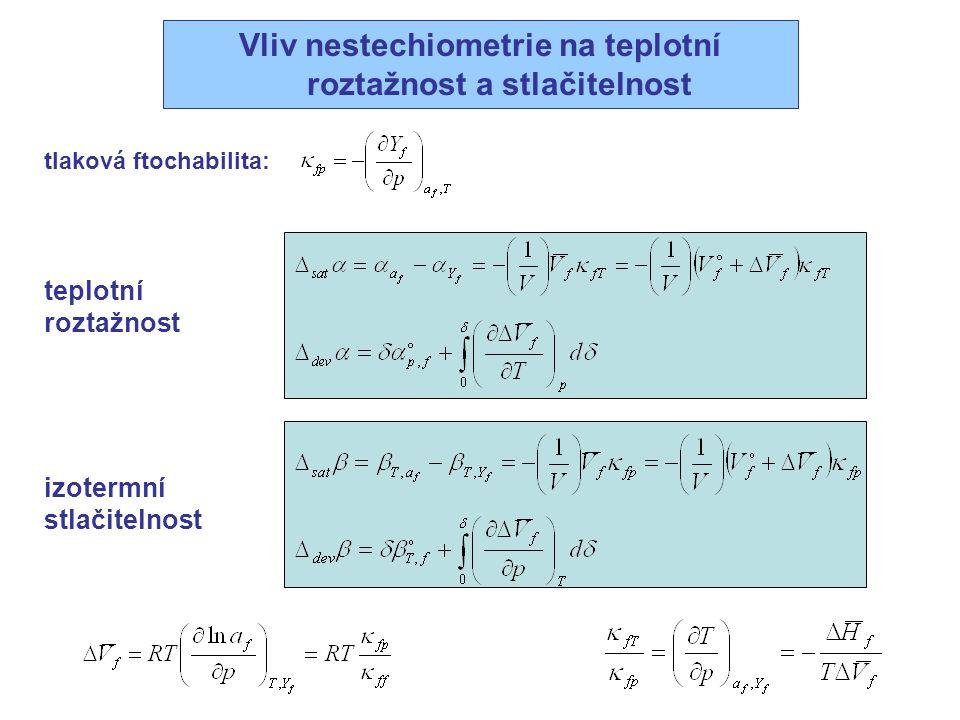 Vliv nestechiometrie na teplotní roztažnost a stlačitelnost