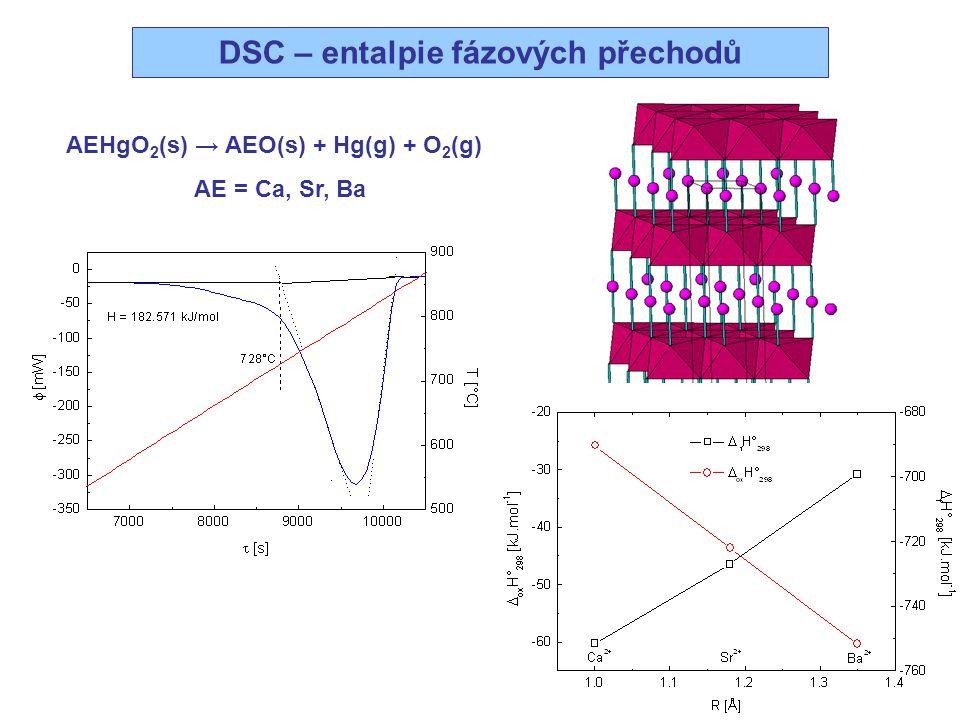 DSC – entalpie fázových přechodů
