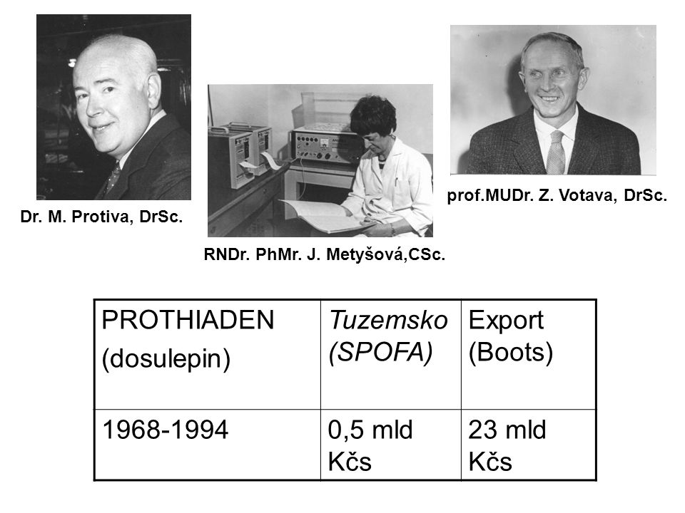PROTHIADEN (dosulepin) Tuzemsko (SPOFA) Export (Boots) 1968-1994