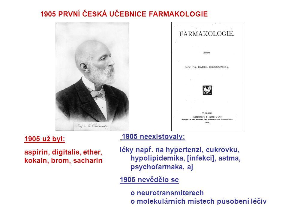 1905 PRVNÍ ČESKÁ UČEBNICE FARMAKOLOGIE