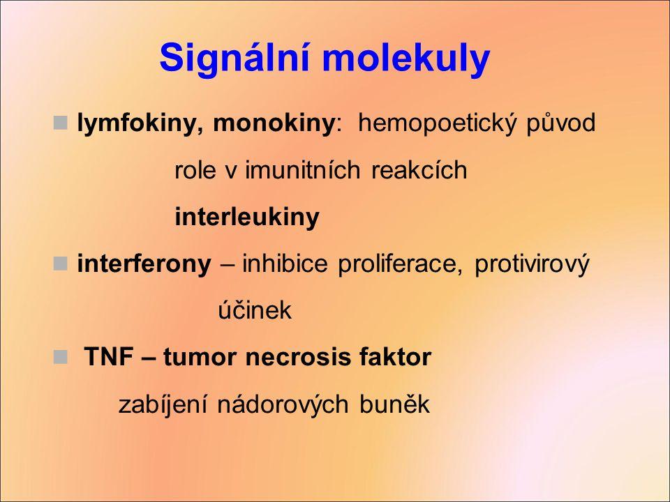Signální molekuly lymfokiny, monokiny: hemopoetický původ