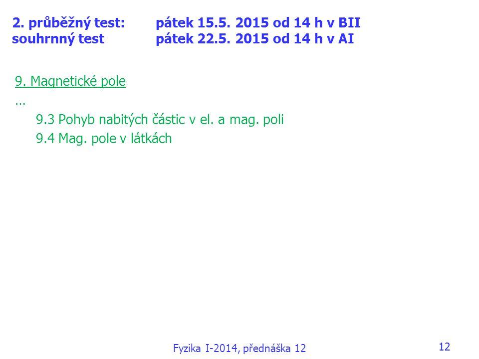 9.3 Pohyb nabitých částic v el. a mag. poli 9.4 Mag. pole v látkách