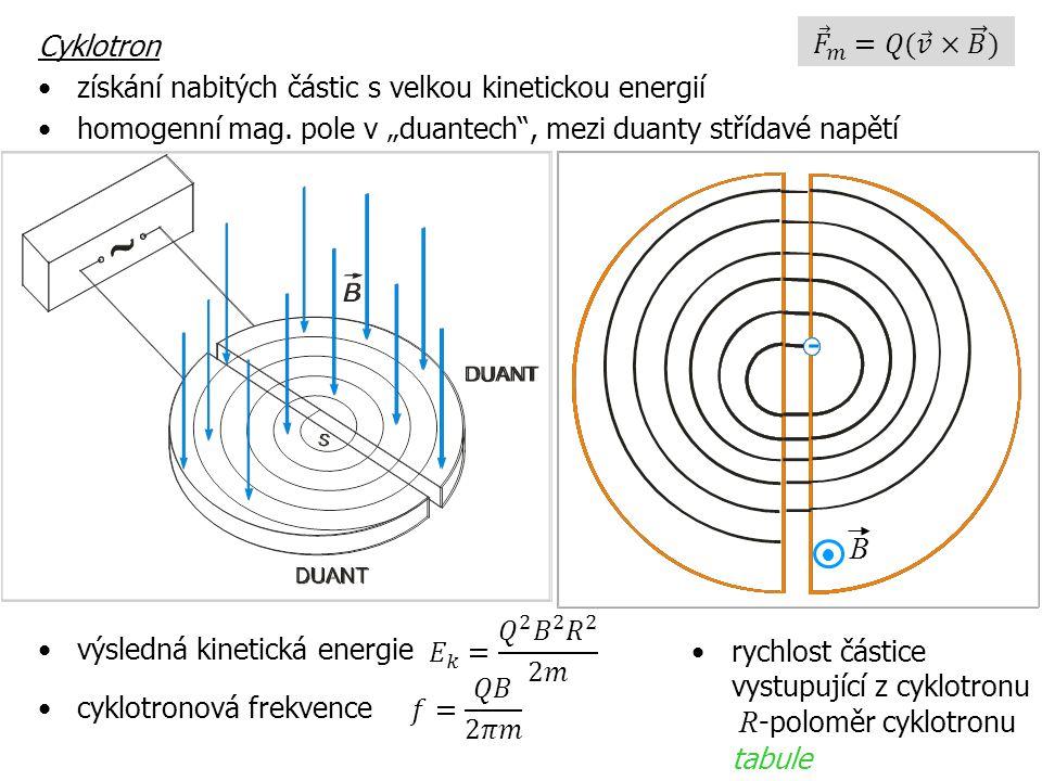"""Cyklotron získání nabitých částic s velkou kinetickou energií. homogenní mag. pole v """"duantech , mezi duanty střídavé napětí."""