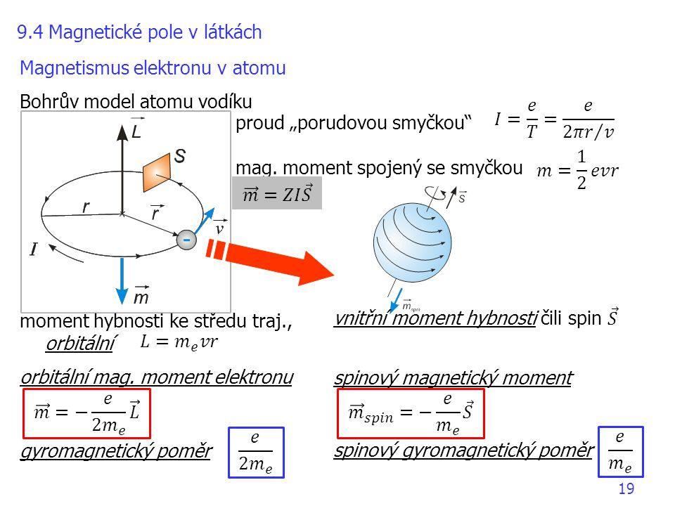 9.4 Magnetické pole v látkách