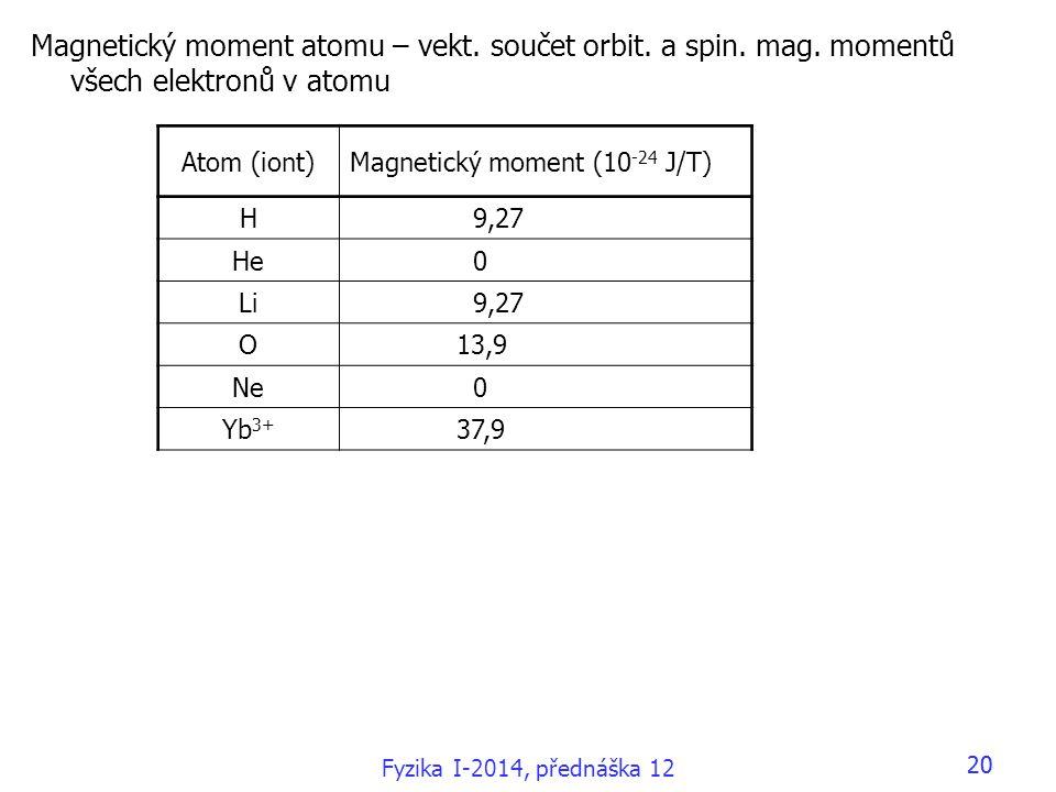 Magnetický moment atomu – vekt. součet orbit. a spin. mag