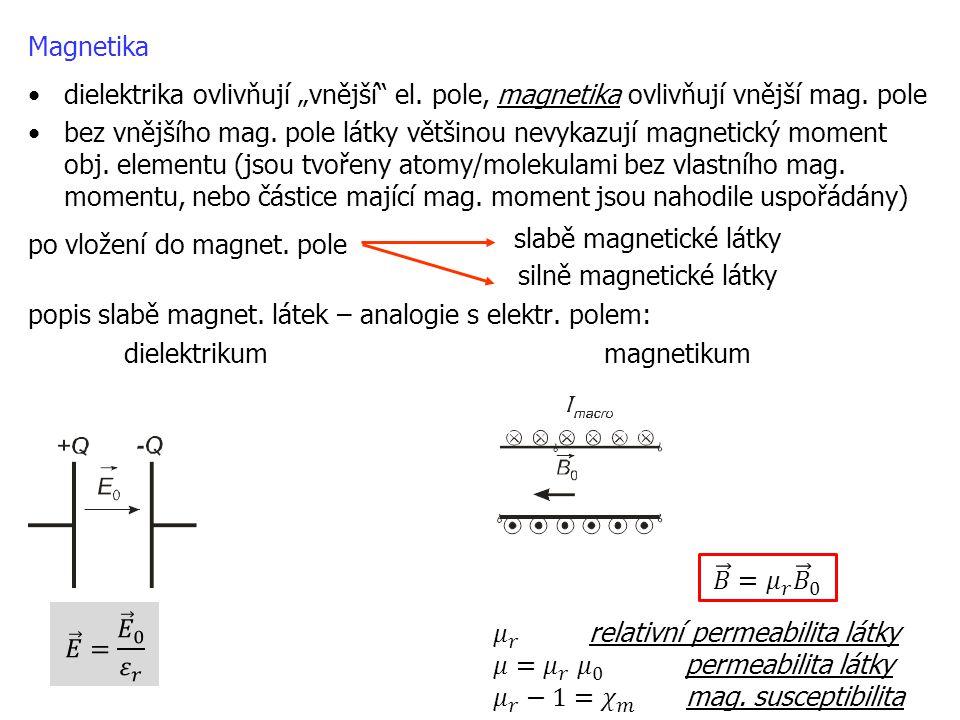 """Magnetika dielektrika ovlivňují """"vnější el. pole, magnetika ovlivňují vnější mag. pole."""