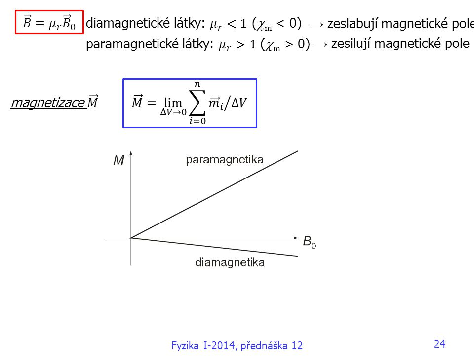 diamagnetické látky: 𝜇 𝑟 <1 (cm < 0)
