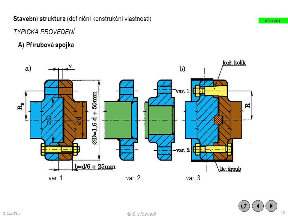 Stavební struktura (definiční konstrukční vlastnosti)