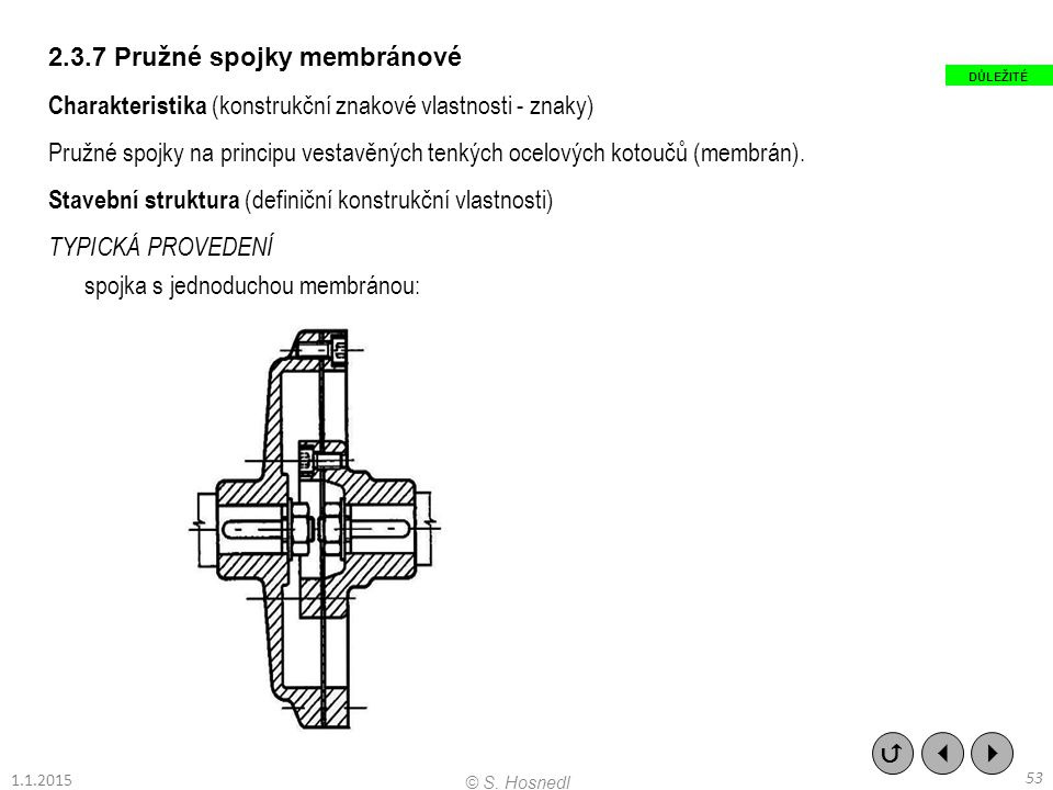 2.3.7 Pružné spojky membránové