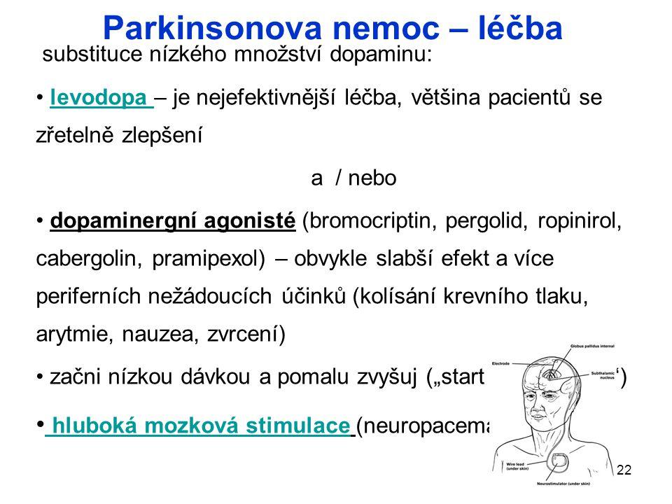 Parkinsonova nemoc – léčba