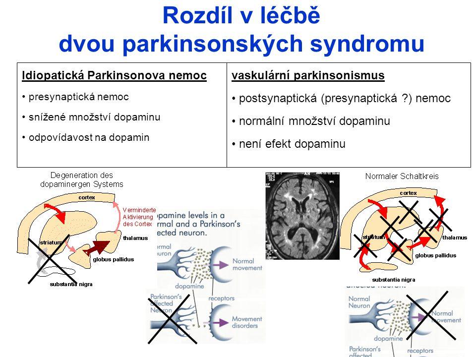 Rozdíl v léčbě dvou parkinsonských syndromu