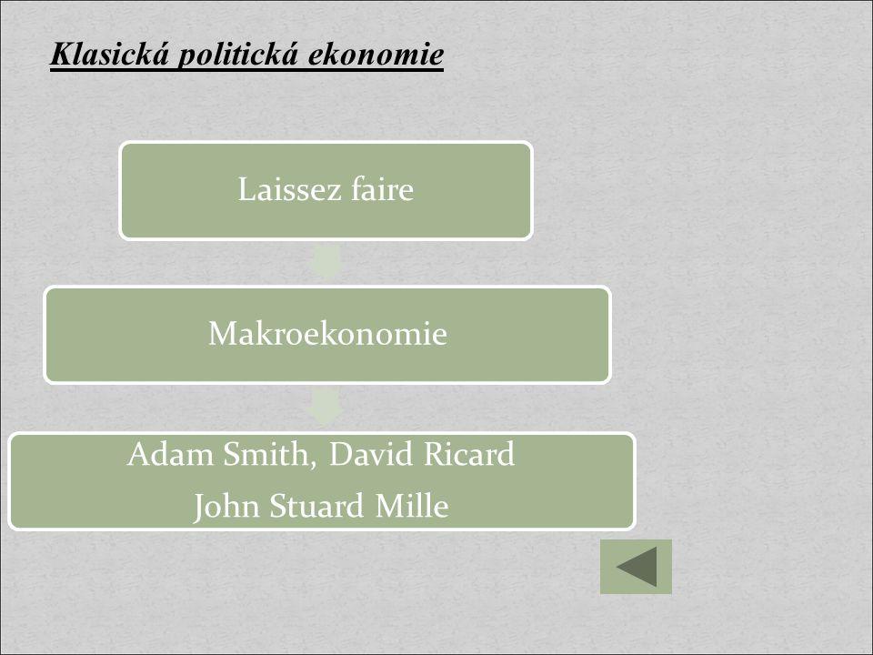 Adam Smith, David Ricard