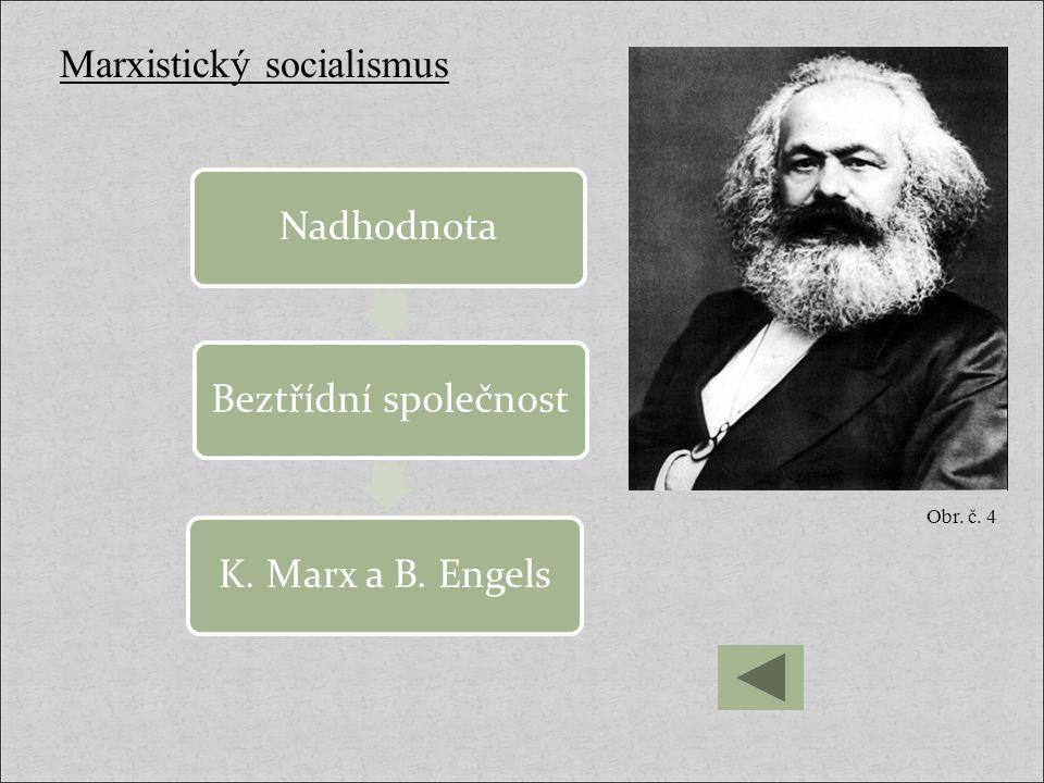 Marxistický socialismus Nadhodnota Beztřídní společnost