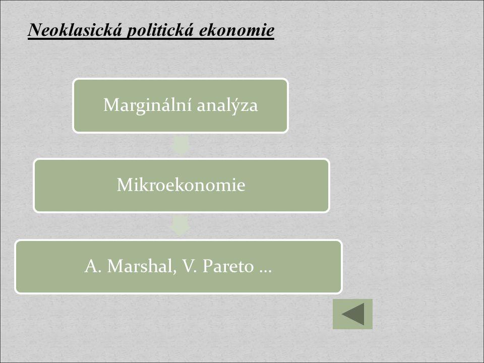 Neoklasická politická ekonomie