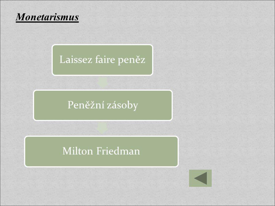 Monetarismus Laissez faire peněz Peněžní zásoby Milton Friedman