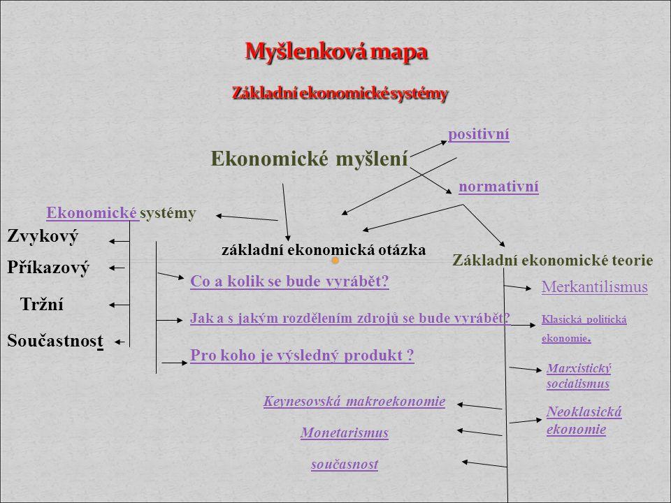 Myšlenková mapa Základní ekonomické systémy