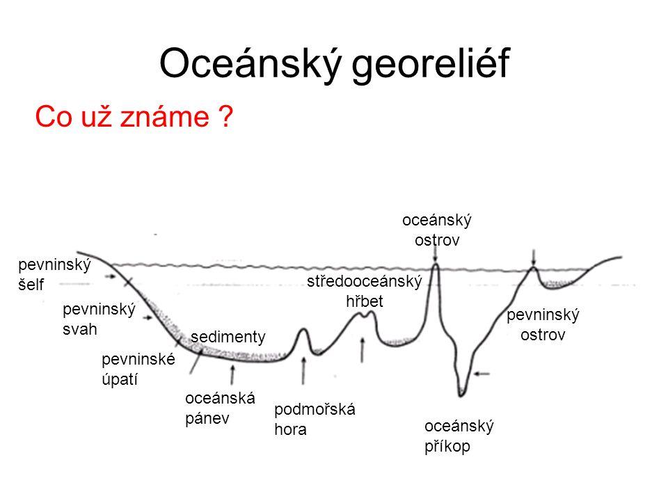 Oceánský georeliéf Co už známe oceánský ostrov pevninský šelf