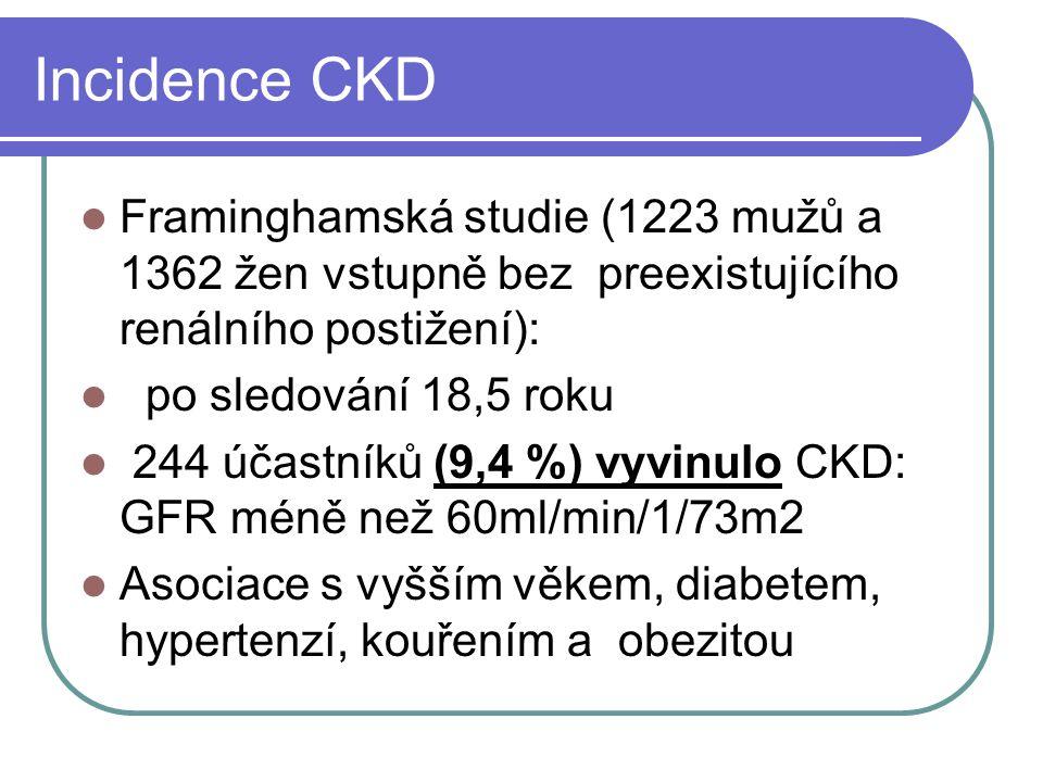 Incidence CKD Framinghamská studie (1223 mužů a 1362 žen vstupně bez preexistujícího renálního postižení):