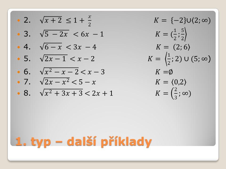 1. typ – další příklady 2. 𝑥+2 ≤1+ 𝑥 2 𝐾= −2 ∪ 2;∞)