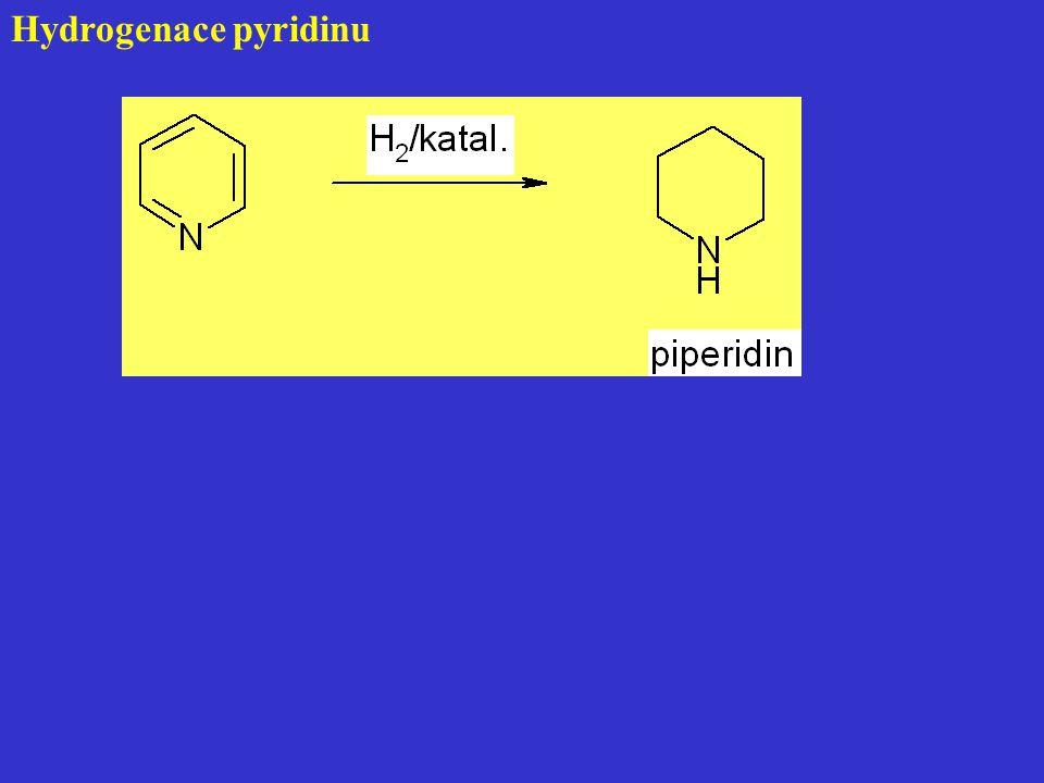 Hydrogenace pyridinu