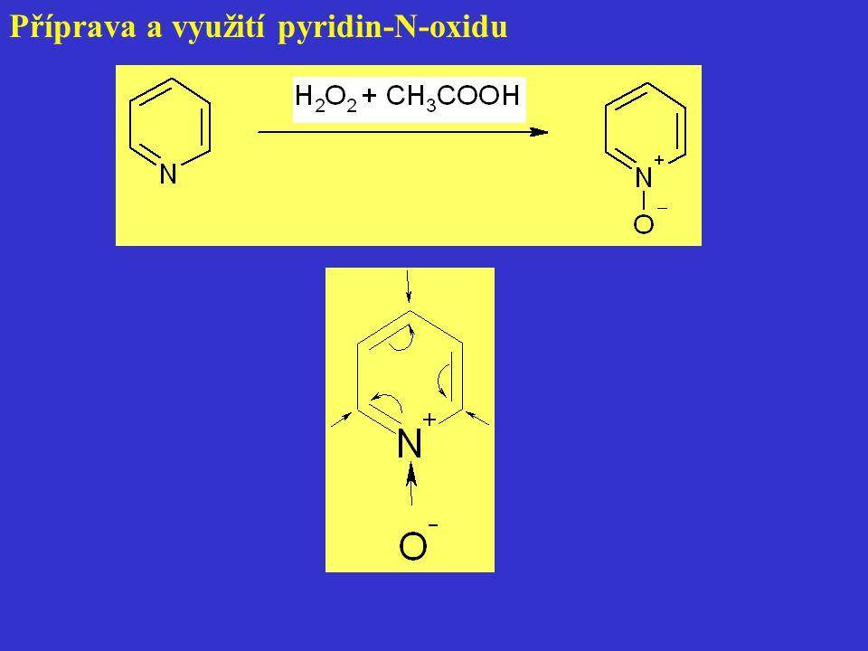Příprava a využití pyridin-N-oxidu