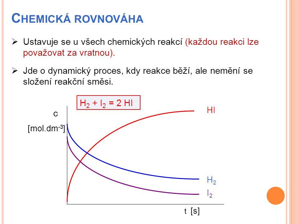 Chemická rovnováha Ustavuje se u všech chemických reakcí (každou reakci lze považovat za vratnou).