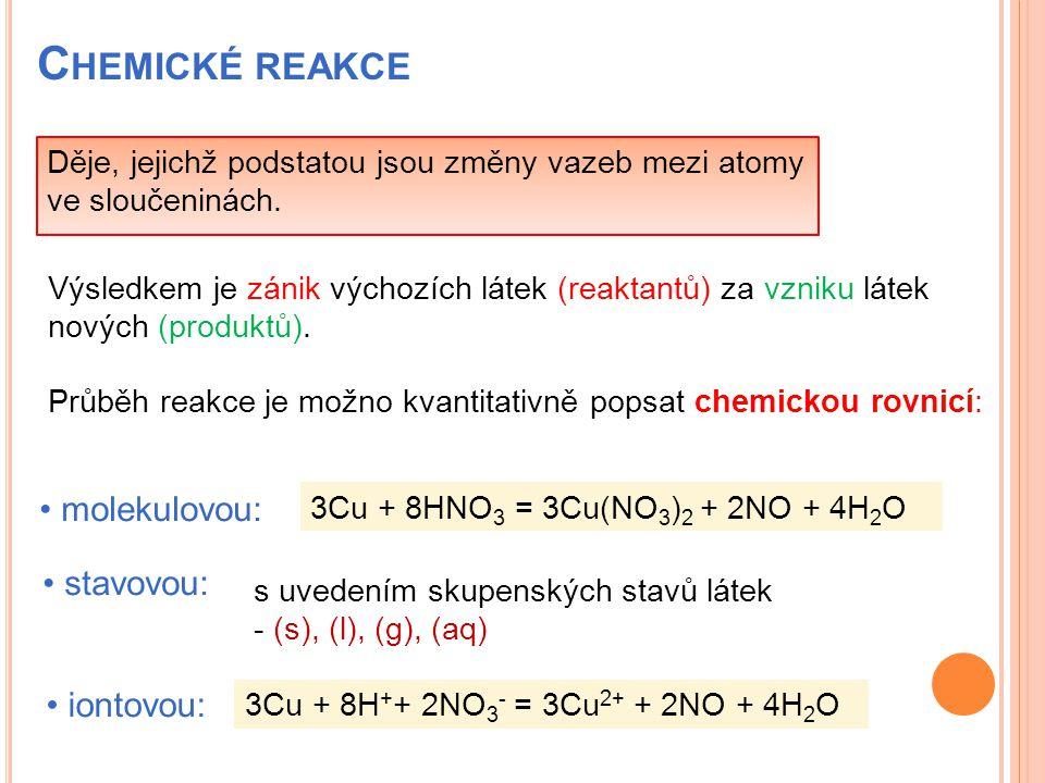 Chemické reakce molekulovou: stavovou: iontovou:
