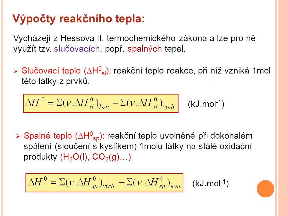 Výpočty reakčního tepla: