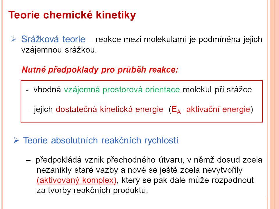 Teorie chemické kinetiky
